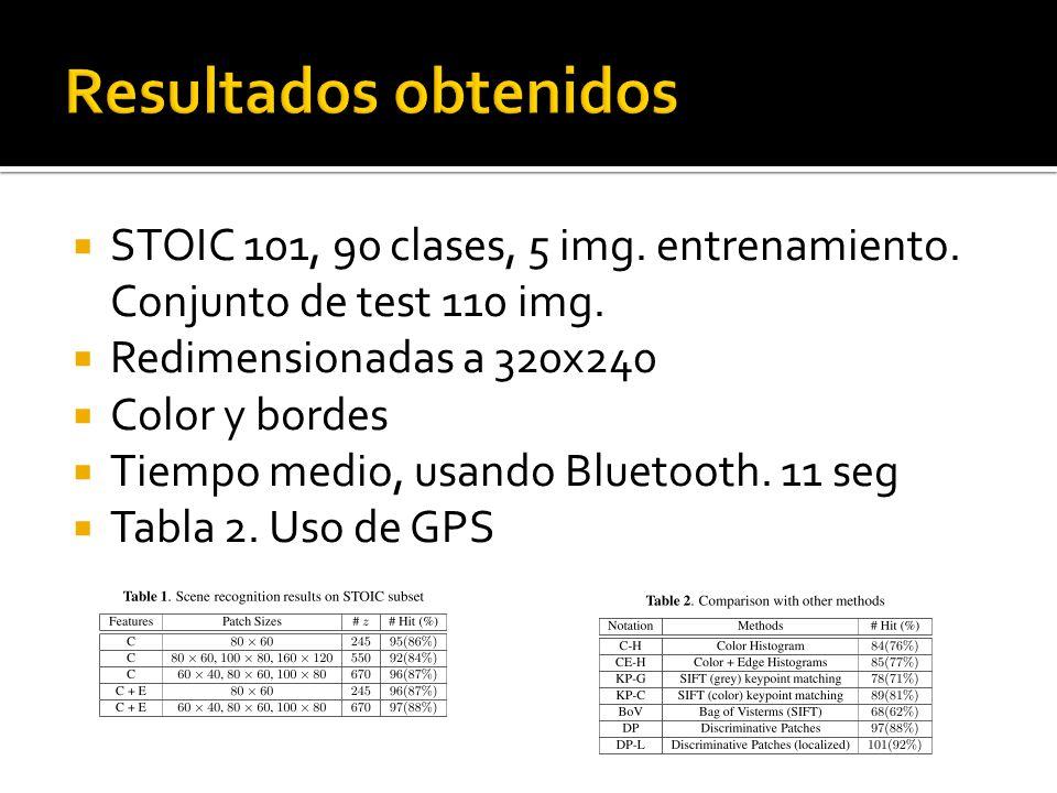 STOIC 101, 90 clases, 5 img. entrenamiento. Conjunto de test 110 img.