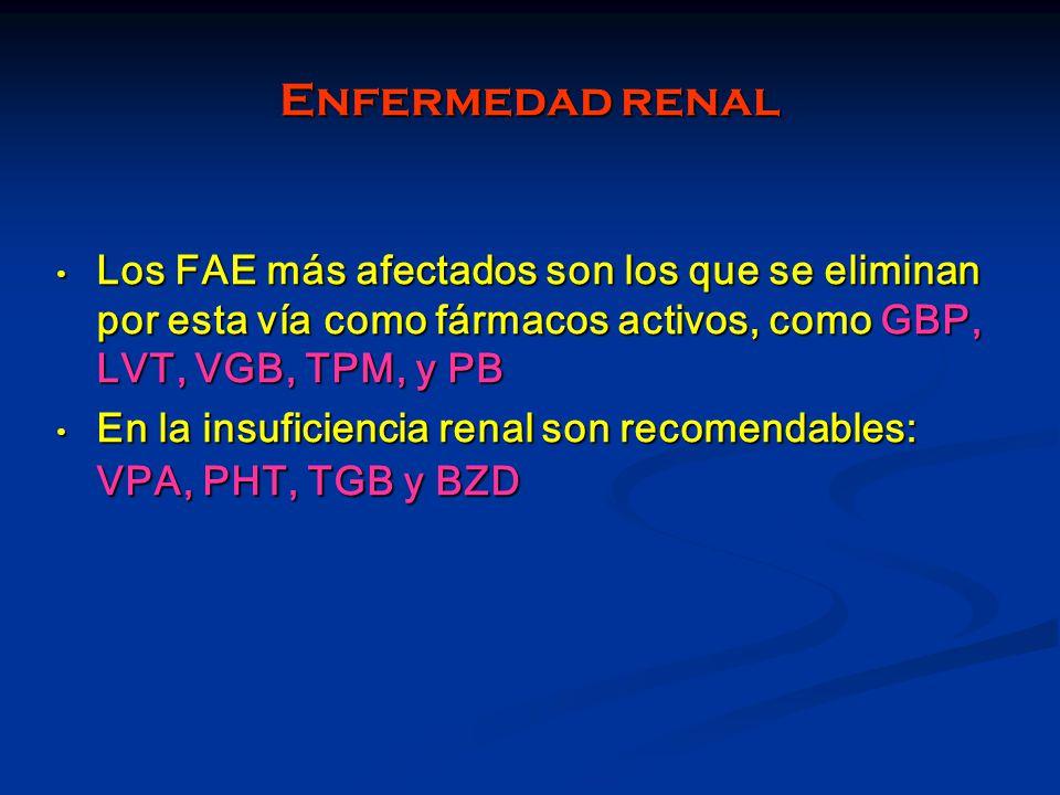 Enfermedad renal Los FAE más afectados son los que se eliminan por esta vía como fármacos activos, como GBP, LVT, VGB, TPM, y PB Los FAE más afectados