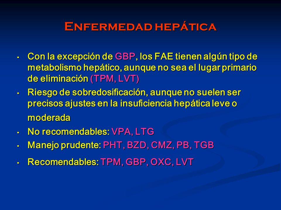 Enfermedad hepática Con la excepción de GBP, los FAE tienen algún tipo de metabolismo hepático, aunque no sea el lugar primario de eliminación (TPM, L