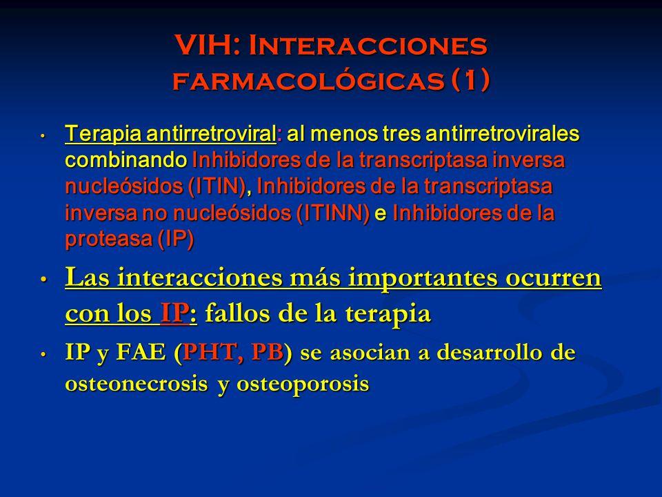 VIH: Interacciones farmacológicas (1) Terapia antirretroviral: al menos tres antirretrovirales combinando Inhibidores de la transcriptasa inversa nucl