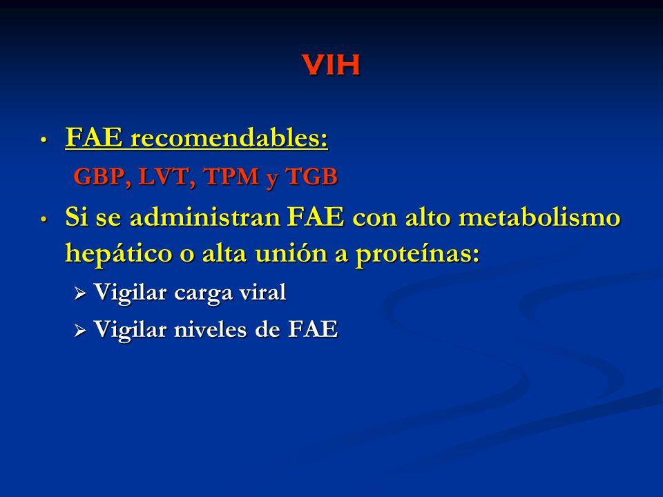 VIH FAE recomendables: FAE recomendables: GBP, LVT, TPM y TGB Si se administran FAE con alto metabolismo hepático o alta unión a proteínas: Si se admi
