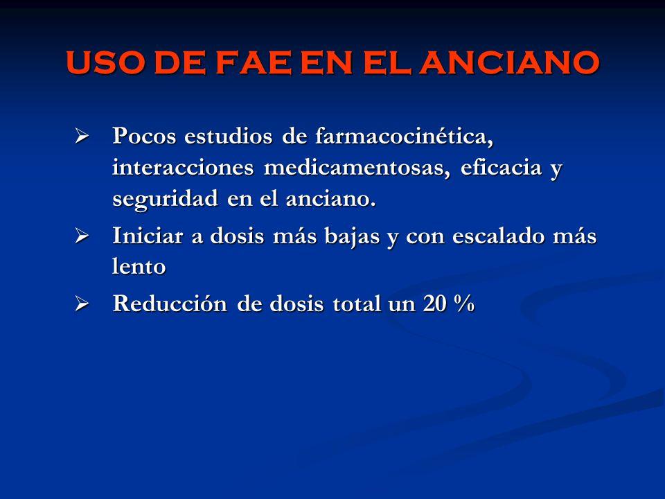 USO DE FAE EN EL ANCIANO Pocos estudios de farmacocinética, interacciones medicamentosas, eficacia y seguridad en el anciano. Pocos estudios de farmac