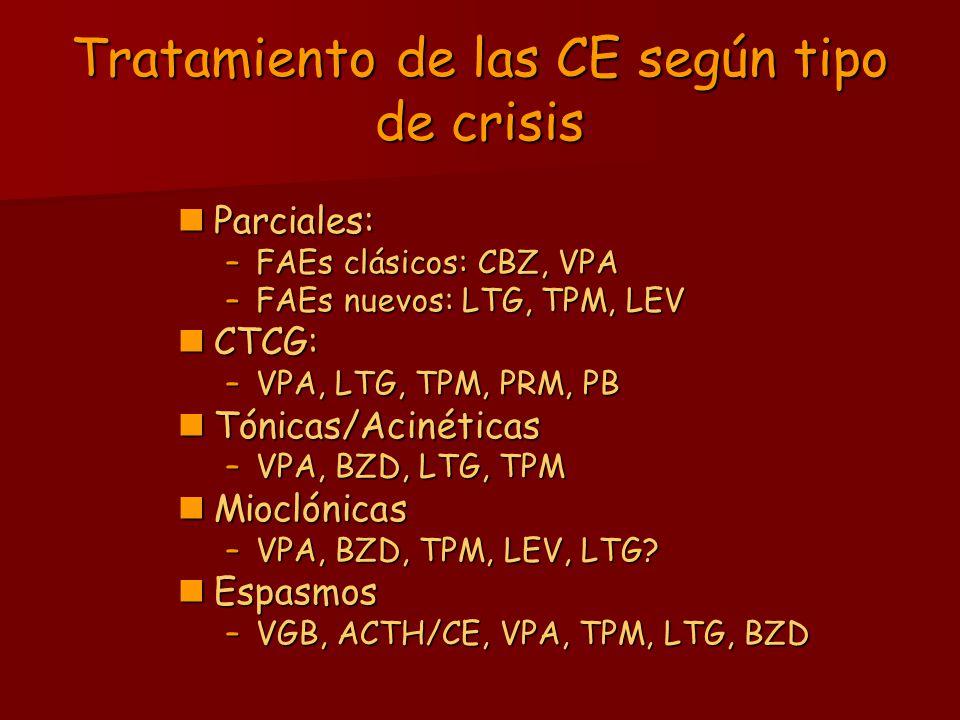 Tratamiento de las CE según tipo de crisis Parciales: Parciales: –FAEs clásicos: CBZ, VPA –FAEs nuevos: LTG, TPM, LEV CTCG: CTCG: –VPA, LTG, TPM, PRM,
