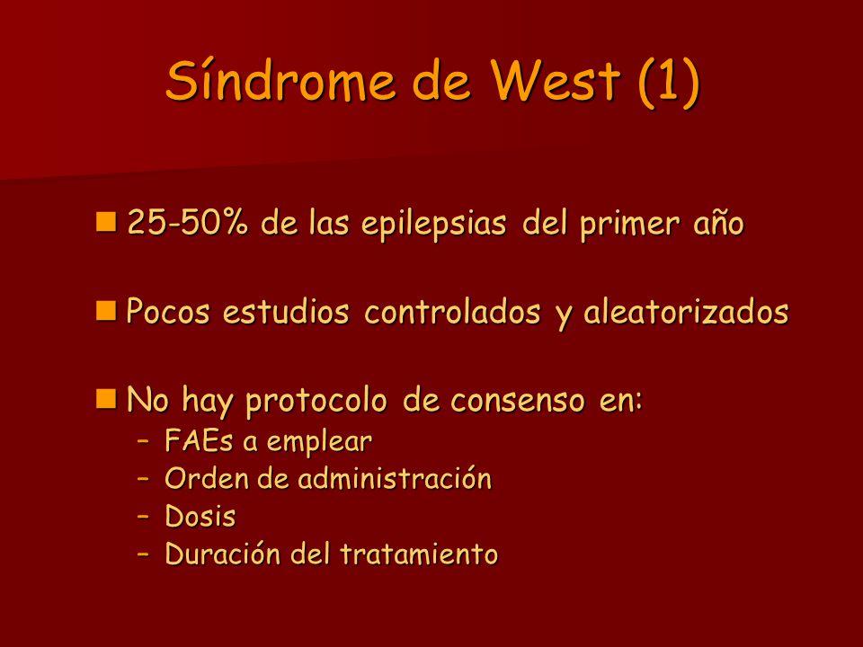 Síndrome de West (2) FAEs de primera línea: FAEs de primera línea: –Vigabatrina: 100-200 mg/Kg/día –ACTH/Corticoides Dosis bajas (10-20 UI) o altas (60-240 UI) Dosis bajas (10-20 UI) o altas (60-240 UI) Pauta corta (6 semanas) o prolongada (10 meses) Pauta corta (6 semanas) o prolongada (10 meses) ACTH más eficaz que los corticoides (nivel Ib) ACTH más eficaz que los corticoides (nivel Ib) –Valproato: 150-200 mg/Kg/día Otros Otros –Topiramato: 15-25 mg/Kg/día –Benzodiazepinas, LTG (10 mg/Kg/d), LEV –Zonisamida y Sulthiame
