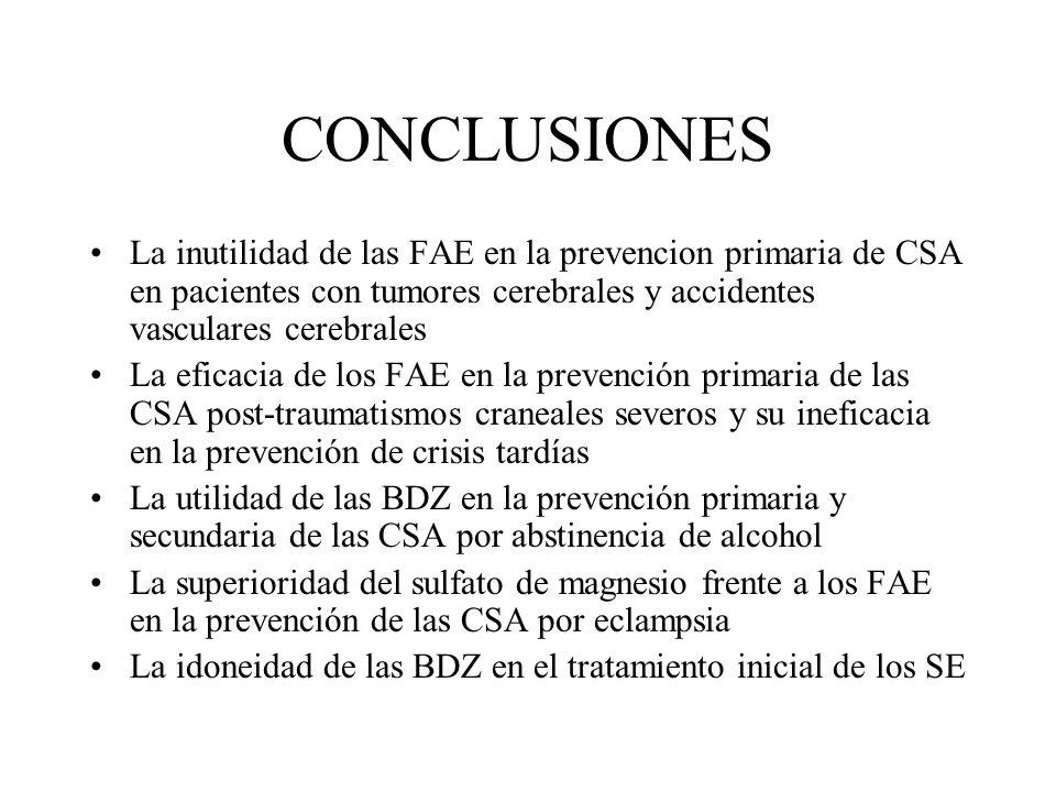 CONCLUSIONES La inutilidad de las FAE en la prevencion primaria de CSA en pacientes con tumores cerebrales y accidentes vasculares cerebrales La efica