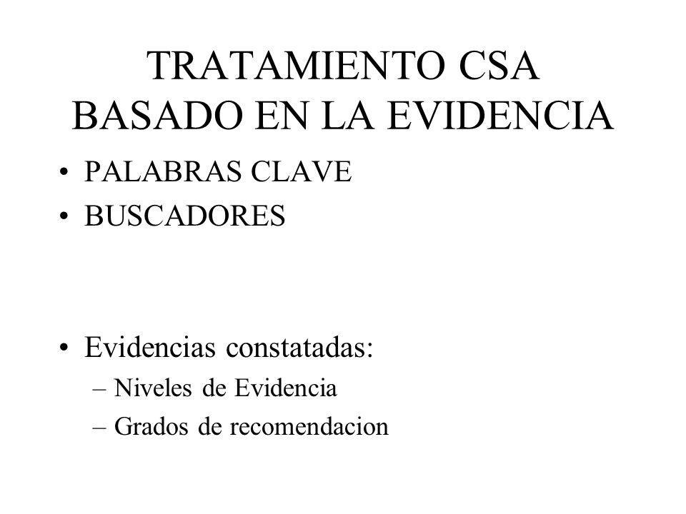 TRATAMIENTO CSA BASADO EN LA EVIDENCIA PALABRAS CLAVE BUSCADORES Evidencias constatadas: –Niveles de Evidencia –Grados de recomendacion