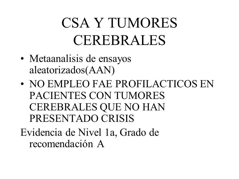CSA Y TUMORES CEREBRALES Metaanalisis de ensayos aleatorizados(AAN) NO EMPLEO FAE PROFILACTICOS EN PACIENTES CON TUMORES CEREBRALES QUE NO HAN PRESENT