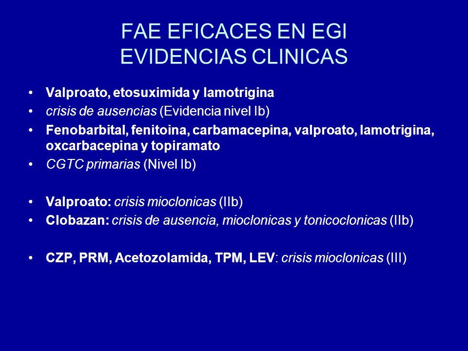 FAE EFICACES EN EGI EVIDENCIAS CLINICAS Valproato, etosuximida y lamotrigina crisis de ausencias (Evidencia nivel Ib) Fenobarbital, fenitoina, carbama