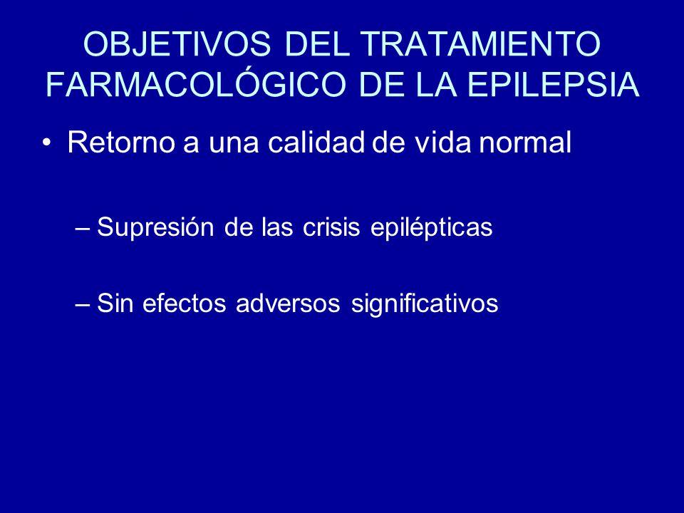 OBJETIVOS DEL TRATAMIENTO FARMACOLÓGICO DE LA EPILEPSIA Retorno a una calidad de vida normal –Supresión de las crisis epilépticas –Sin efectos adverso