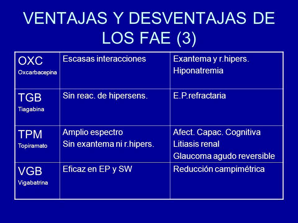 EPILEPSIA CATAMENIAL TRATAMIENTO Clobazan: 20-30 mg/dia durante la fase perimenstrual.