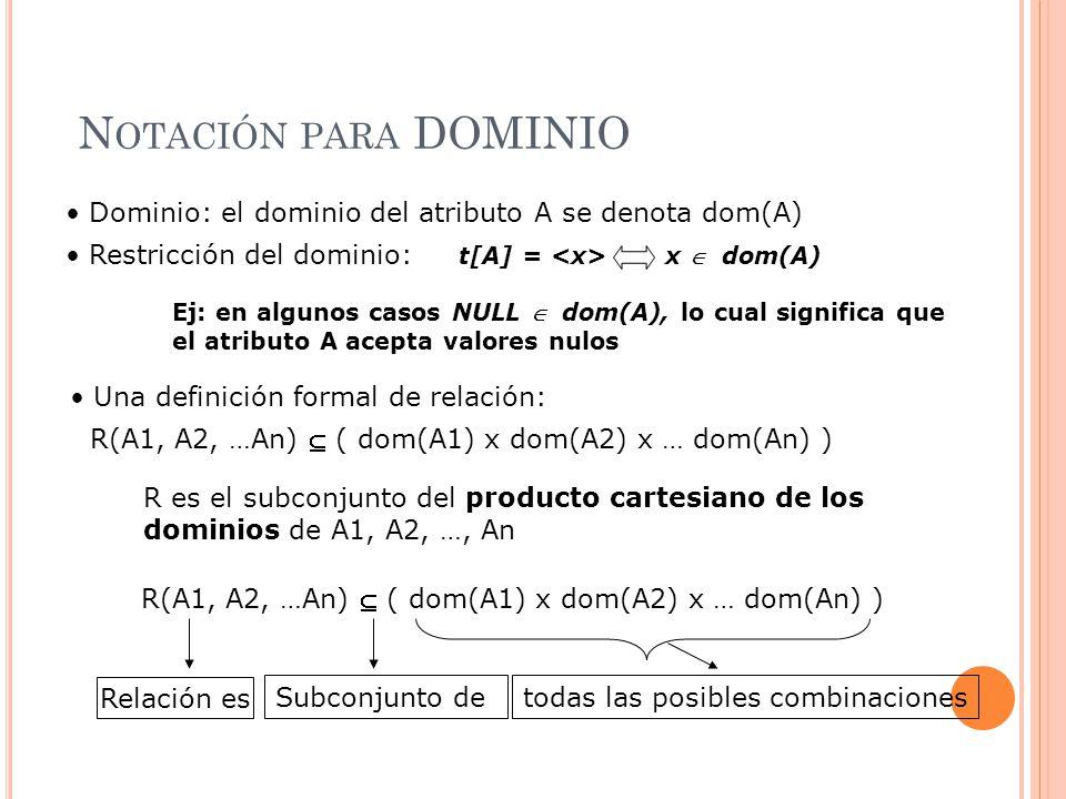 N OTACIÓN PARA DOMINIO Dominio: el dominio del atributo A se denota dom(A) Relación es todas las posibles combinacionesSubconjunto de R(A1, A2, …An) ( dom(A1) x dom(A2) x … dom(An) ) R es el subconjunto del producto cartesiano de los dominios de A1, A2, …, An R(A1, A2, …An) ( dom(A1) x dom(A2) x … dom(An) ) Una definición formal de relación: Restricción del dominio: t[A] = x dom(A) Ej: en algunos casos NULL dom(A), lo cual significa que el atributo A acepta valores nulos