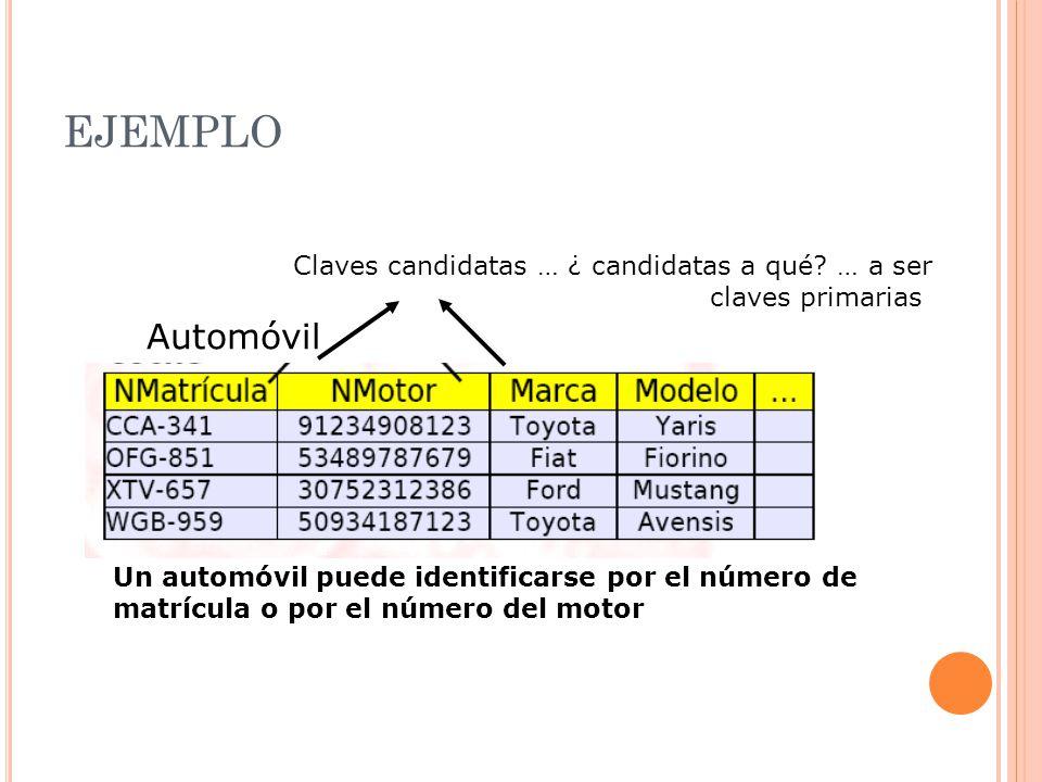 EJEMPLO Automóvil Claves candidatas … ¿ candidatas a qué.