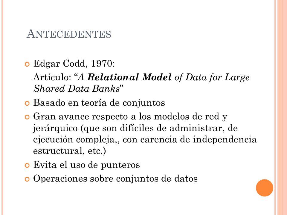 A NTECEDENTES Edgar Codd, 1970: Artículo: A Relational Model of Data for Large Shared Data Banks Basado en teoría de conjuntos Gran avance respecto a los modelos de red y jerárquico (que son difíciles de administrar, de ejecución compleja,, con carencia de independencia estructural, etc.) Evita el uso de punteros Operaciones sobre conjuntos de datos
