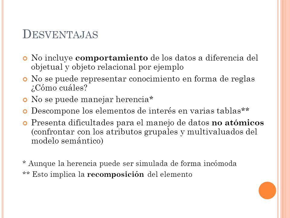 CLAVES : C LAVE PRIMARIA Elegida a partir de las claves candidatas de la relación.
