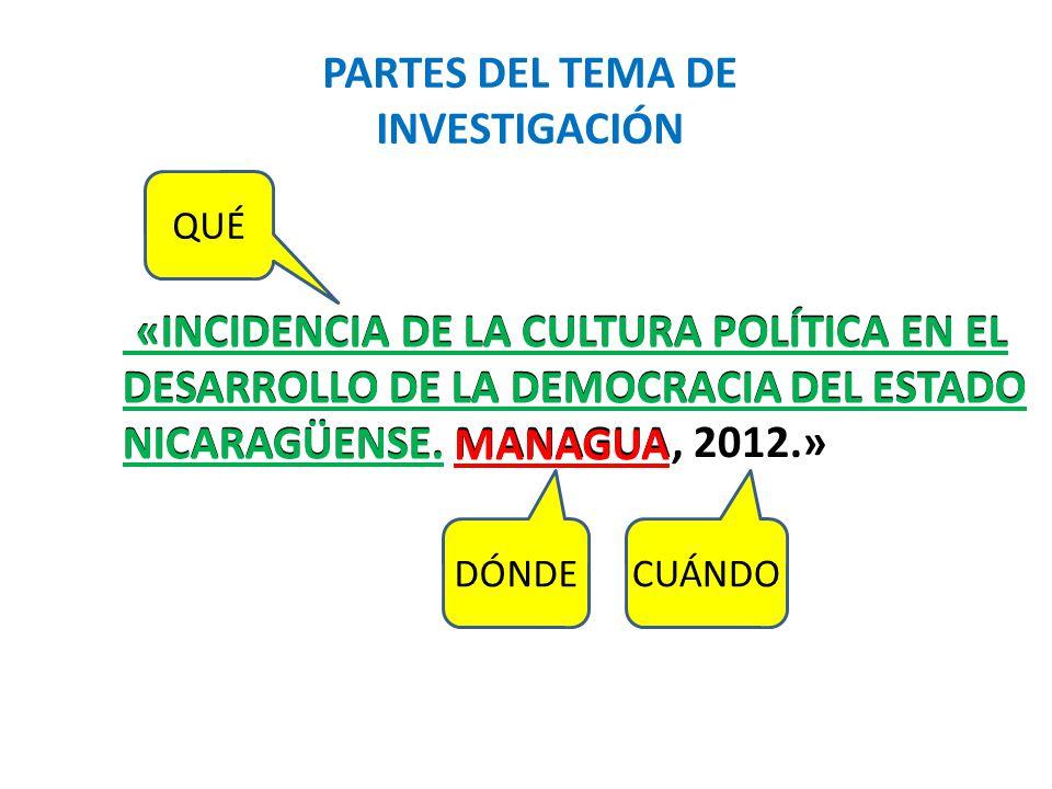 PARTES DEL TEMA DE INVESTIGACIÓN «INCIDENCIA DE LA CULTURA POLÍTICA EN EL DESARROLLO DE LA DEMOCRACIA DEL ESTADO NICARAGÜENSE.