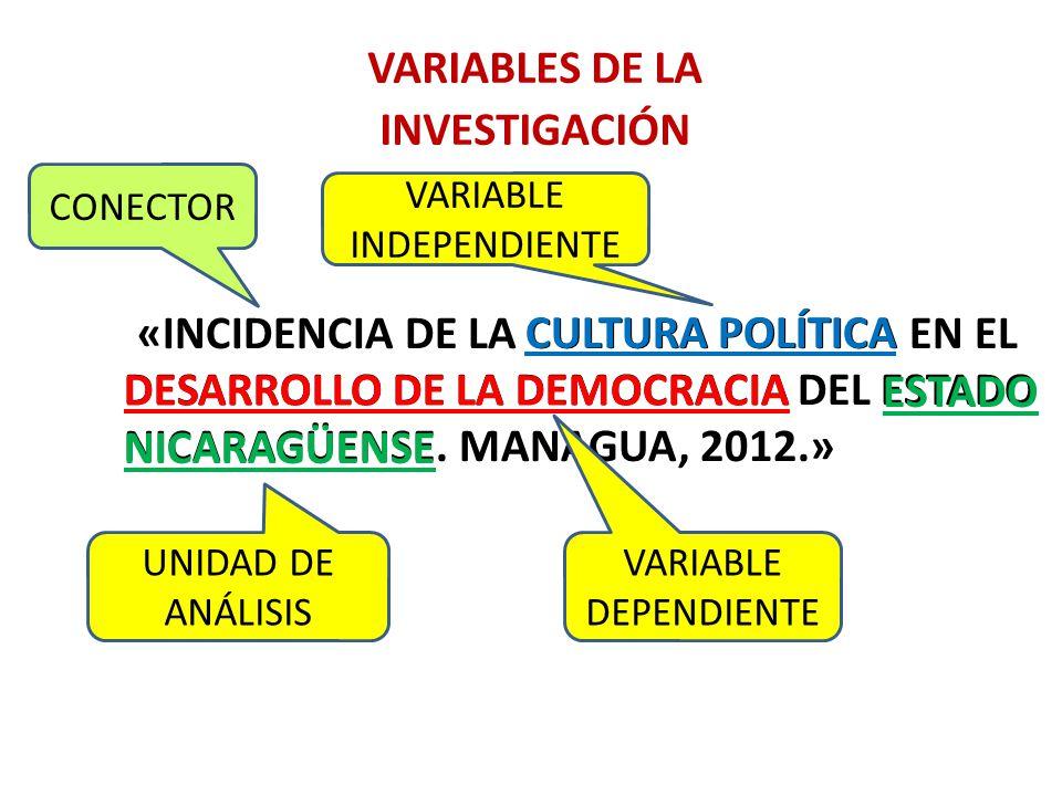 VARIABLES DE LA INVESTIGACIÓN «INCIDENCIA DE LA CULTURA POLÍTICA EN EL DESARROLLO DE LA DEMOCRACIA DEL ESTADO NICARAGÜENSE.