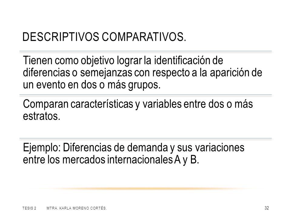 DESCRIPTIVOS COMPARATIVOS. TESIS 2 MTRA. KARLA MORENO CORTÉS. 32 Tienen como objetivo lograr la identificación de diferencias o semejanzas con respect