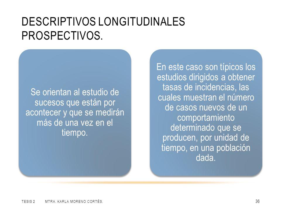 DESCRIPTIVOS LONGITUDINALES PROSPECTIVOS.TESIS 2 MTRA.