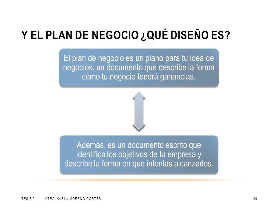 Y EL PLAN DE NEGOCIO ¿QUÉ DISEÑO ES? TESIS 2 MTRA. KARLA MORENO CORTÉS. 38 El plan de negocio es un plano para tu idea de negocios, un documento que d