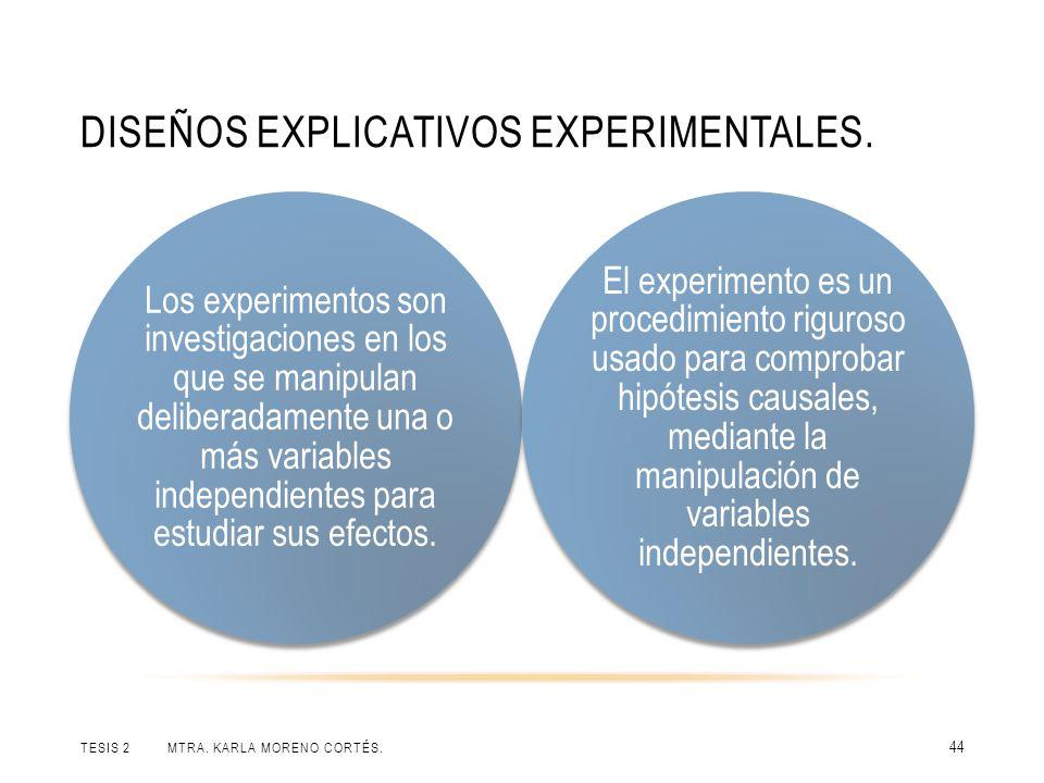 DISEÑOS EXPLICATIVOS EXPERIMENTALES. TESIS 2 MTRA. KARLA MORENO CORTÉS. 44 Los experimentos son investigaciones en los que se manipulan deliberadament