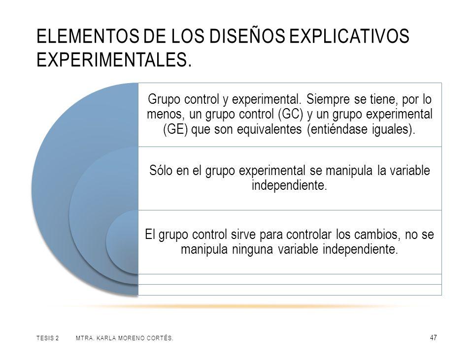 ELEMENTOS DE LOS DISEÑOS EXPLICATIVOS EXPERIMENTALES. TESIS 2 MTRA. KARLA MORENO CORTÉS. 47 Grupo control y experimental. Siempre se tiene, por lo men