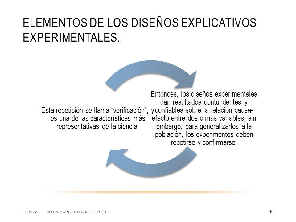 ELEMENTOS DE LOS DISEÑOS EXPLICATIVOS EXPERIMENTALES. TESIS 2 MTRA. KARLA MORENO CORTÉS. 49 Entonces, los diseños experimentales dan resultados contun