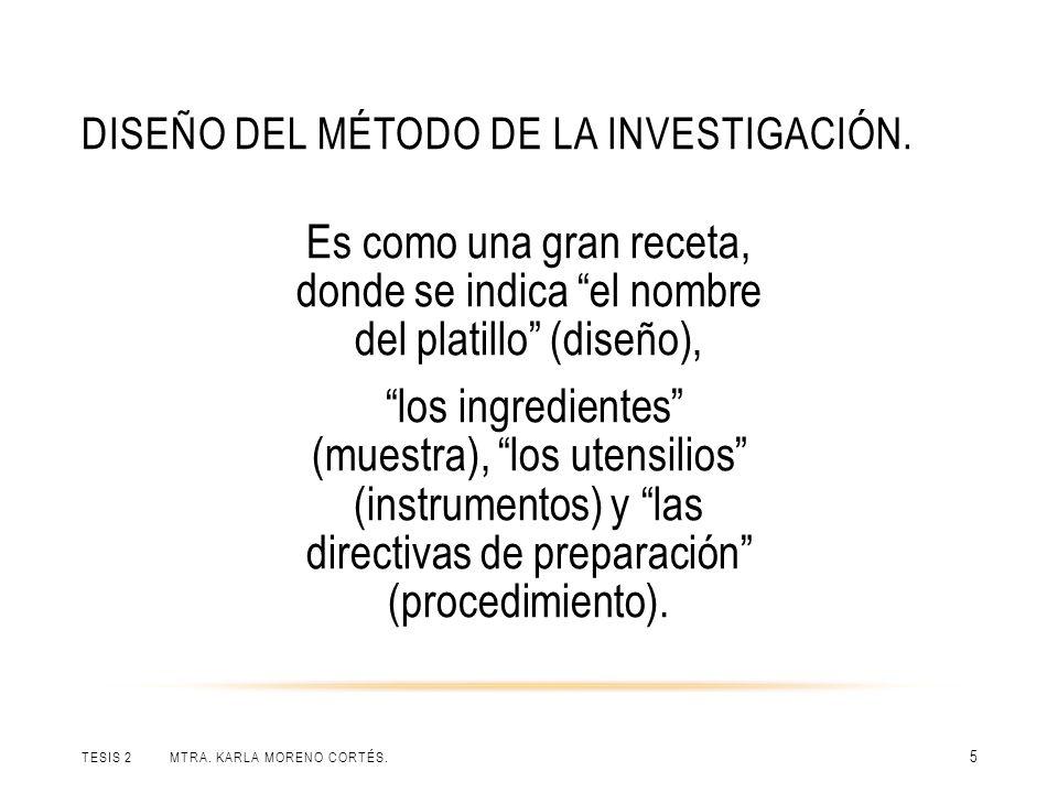 DISEÑO DEL MÉTODO DE LA INVESTIGACIÓN.TESIS 2 MTRA.