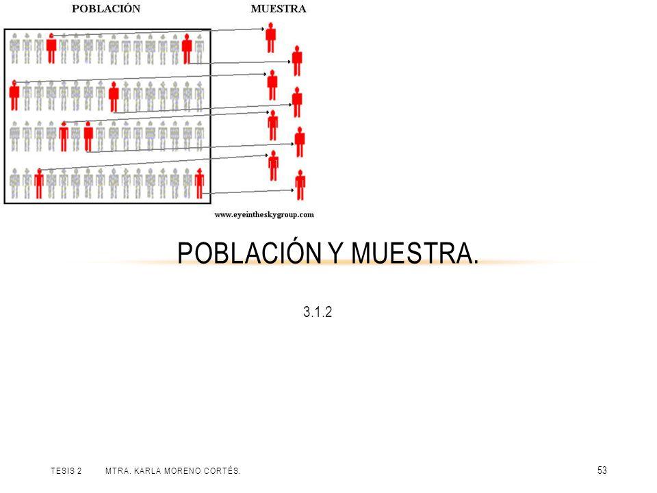 TESIS 2 MTRA. KARLA MORENO CORTÉS. 53 3.1.2 POBLACIÓN Y MUESTRA.