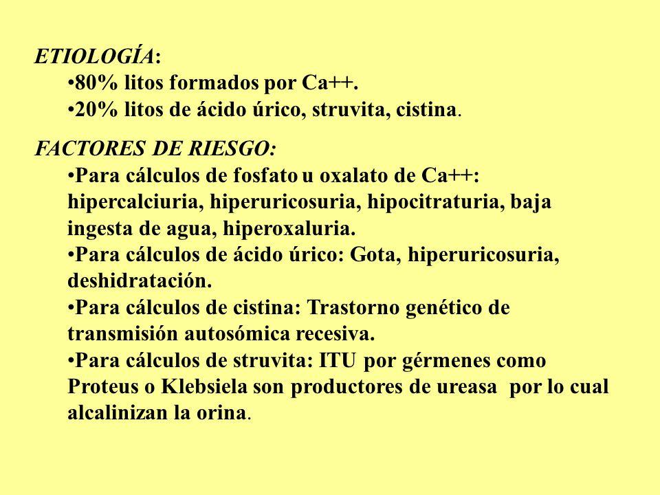 ETIOLOGÍA: 80% litos formados por Ca++.20% litos de ácido úrico, struvita, cistina.