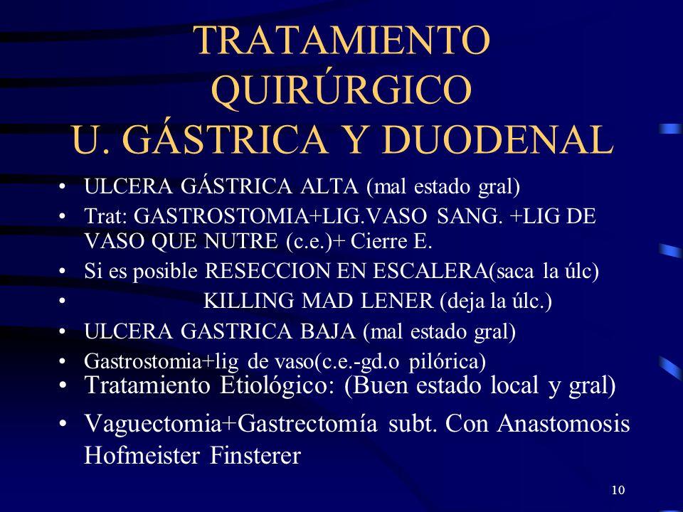 10 TRATAMIENTO QUIRÚRGICO U. GÁSTRICA Y DUODENAL ULCERA GÁSTRICA ALTA (mal estado gral) Trat: GASTROSTOMIA+LIG.VASO SANG. +LIG DE VASO QUE NUTRE (c.e.