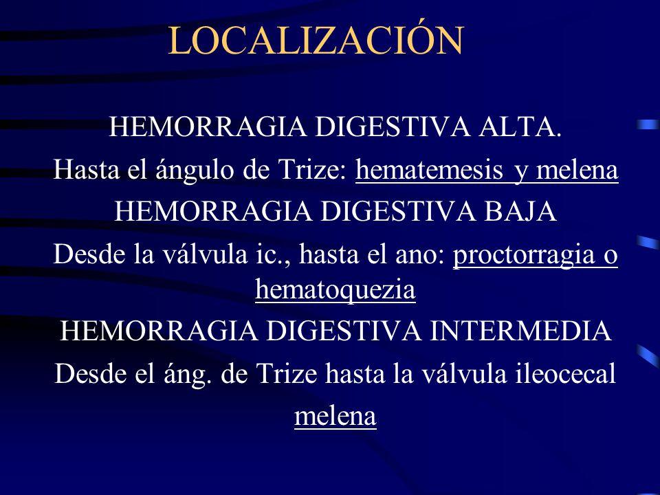 LOCALIZACIÓN HEMORRAGIA DIGESTIVA ALTA. Hasta el ángulo de Trize: hematemesis y melena HEMORRAGIA DIGESTIVA BAJA Desde la válvula ic., hasta el ano: p