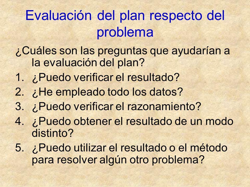 Evaluación del plan respecto del problema ¿Cuáles son las preguntas que ayudarían a la evaluación del plan? 1.¿Puedo verificar el resultado? 2.¿He emp