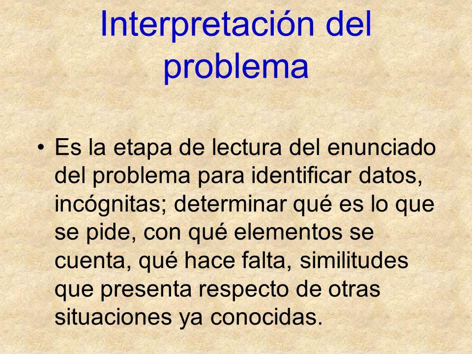 Interpretación del problema Es la etapa de lectura del enunciado del problema para identificar datos, incógnitas; determinar qué es lo que se pide, co