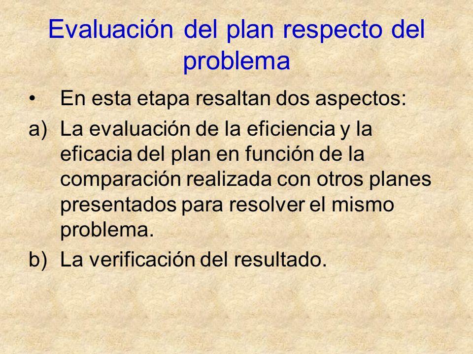 Evaluación del plan respecto del problema En esta etapa resaltan dos aspectos: a)La evaluación de la eficiencia y la eficacia del plan en función de l