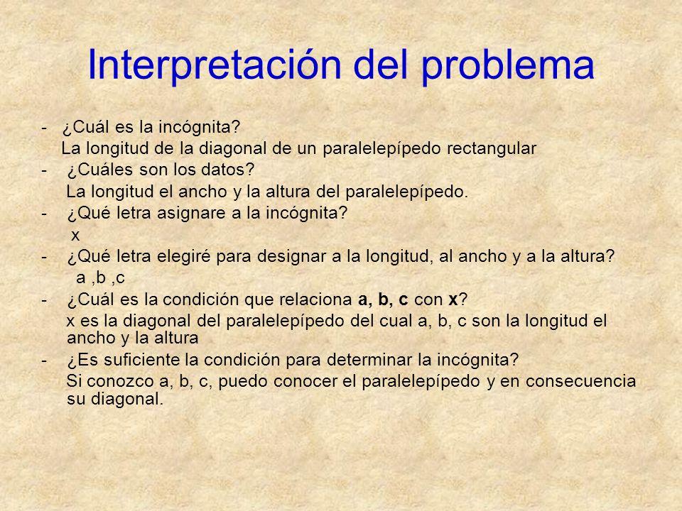 Interpretación del problema - ¿Cuál es la incógnita? La longitud de la diagonal de un paralelepípedo rectangular -¿Cuáles son los datos? La longitud e