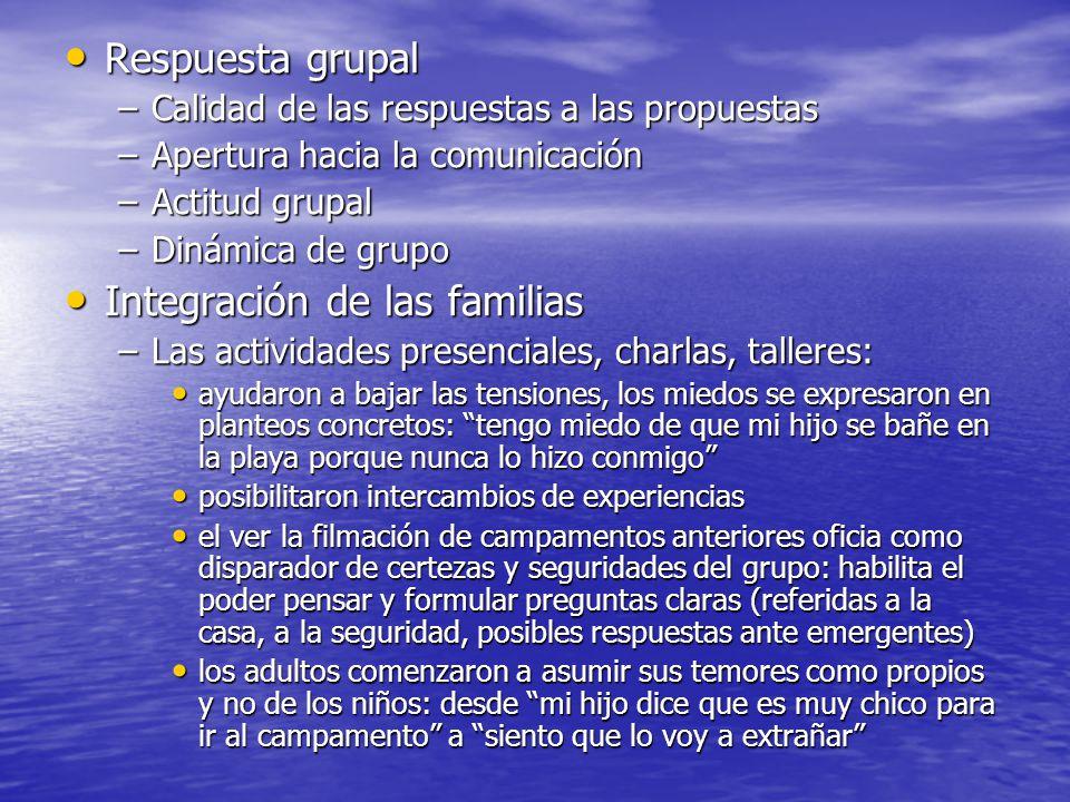 Respuesta grupal Respuesta grupal –Calidad de las respuestas a las propuestas –Apertura hacia la comunicación –Actitud grupal –Dinámica de grupo Integ