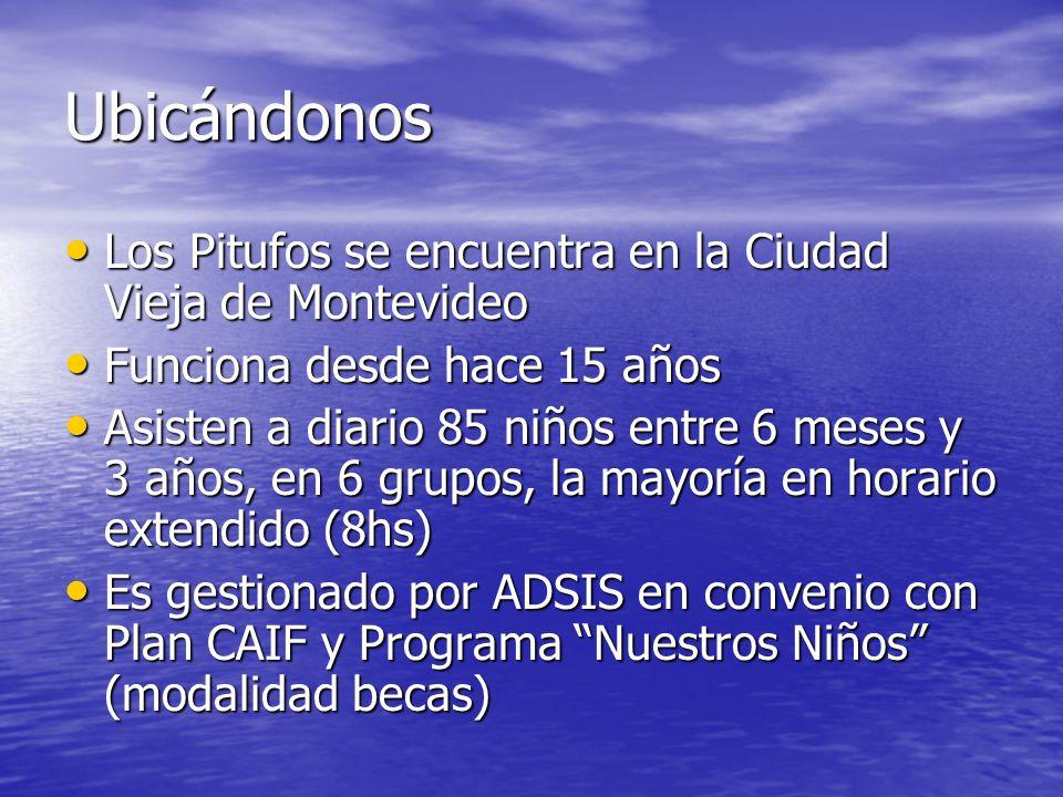 Ubicándonos Los Pitufos se encuentra en la Ciudad Vieja de Montevideo Los Pitufos se encuentra en la Ciudad Vieja de Montevideo Funciona desde hace 15
