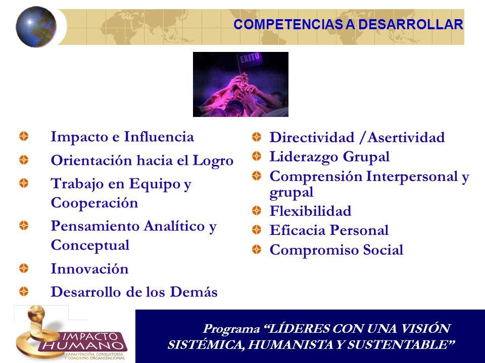 Programa LÍDERES CON UNA VISIÓN SISTÉMICA, HUMANISTA Y SUSTENTABLE COMPETENCIAS A DESARROLLAR Impacto e Influencia Orientación hacia el Logro Trabajo en Equipo y Cooperación Pensamiento Analítico y Conceptual Innovación Desarrollo de los Demás Directividad /Asertividad Liderazgo Grupal Comprensión Interpersonal y grupal Flexibilidad Eficacia Personal Compromiso Social
