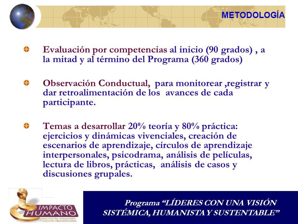 Evaluación por competencias al inicio (90 grados), a la mitad y al término del Programa (360 grados) Observación Conductual, para monitorear,registrar y dar retroalimentación de los avances de cada participante.