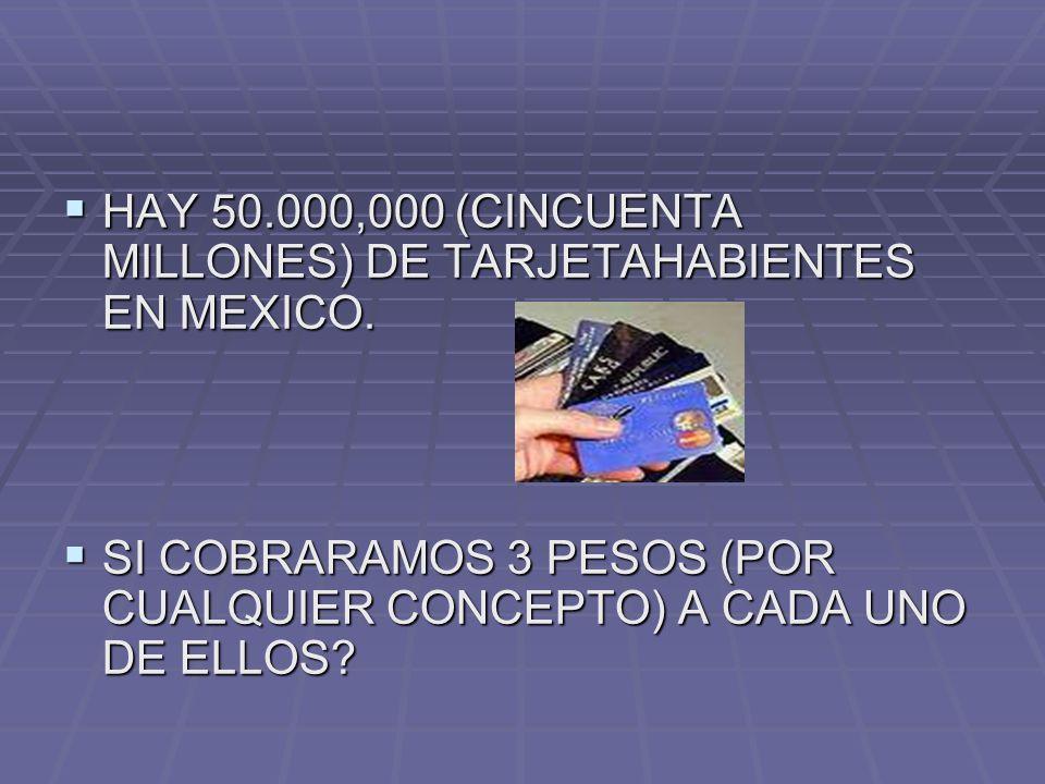 HAY 50.000,000 (CINCUENTA MILLONES) DE TARJETAHABIENTES EN MEXICO. HAY 50.000,000 (CINCUENTA MILLONES) DE TARJETAHABIENTES EN MEXICO. SI COBRARAMOS 3