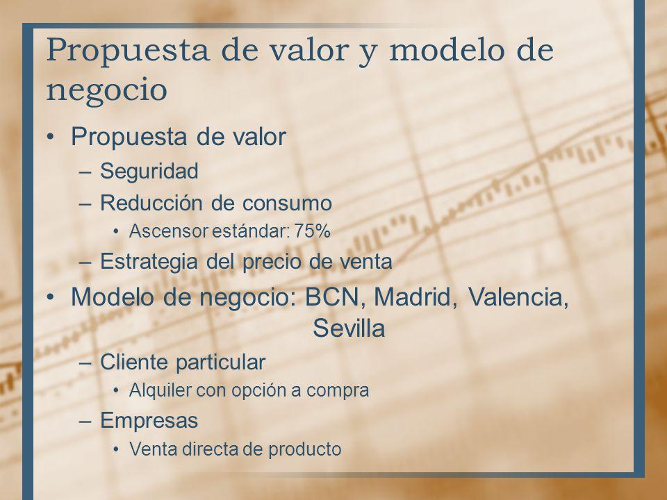 Propuesta de valor y modelo de negocio Propuesta de valor –Seguridad –Reducción de consumo Ascensor estándar: 75% –Estrategia del precio de venta Mode