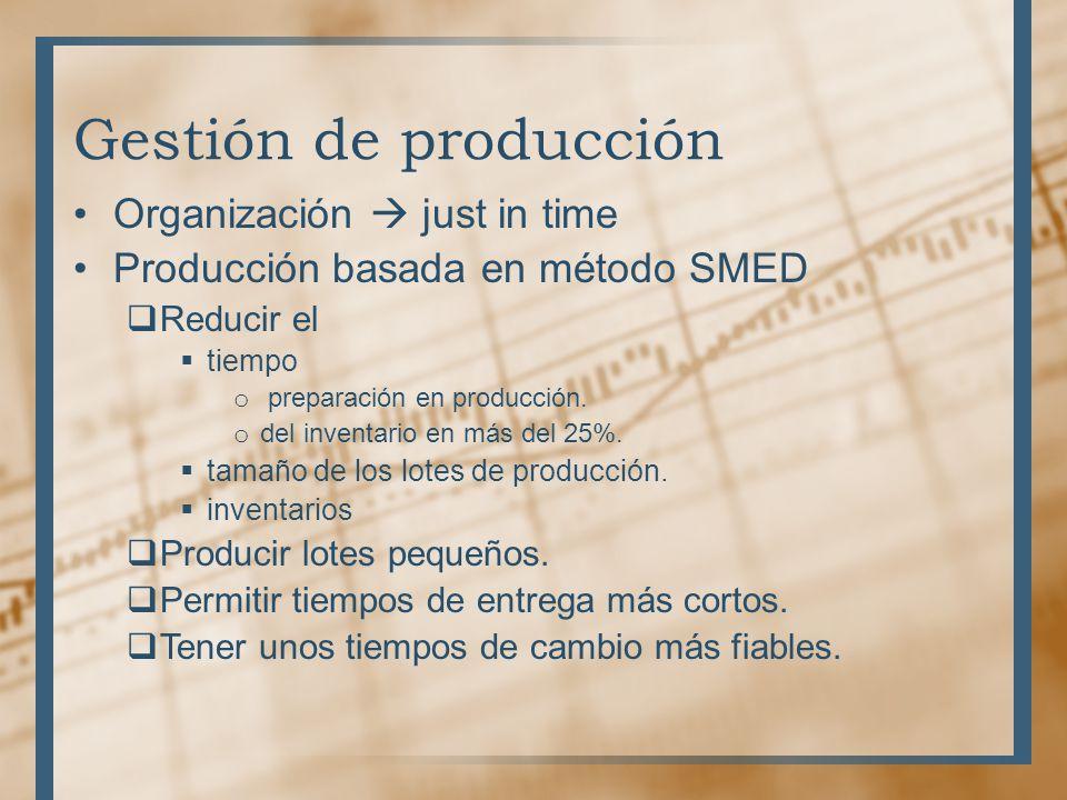 Gestión de producción Organización just in time Producción basada en método SMED Reducir el tiempo o preparación en producción.