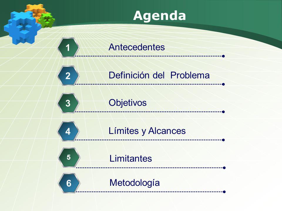 Agenda Antecedentes 1 Definición del Problema 2 Objetivos 3 Límites y Alcances 4 Limitantes 5 5 Metodología 6