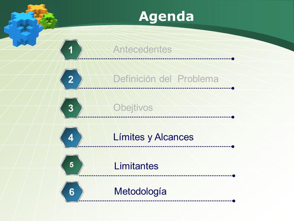 Agenda Antecedentes 1 Definición del Problema 2 Obejtivos 3 Límites y Alcances 4 Limitantes 5 5 Metodología 6