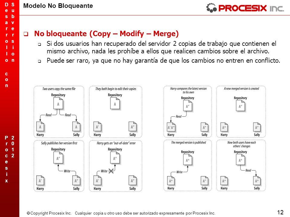 12 Copyright Procesix Inc. Cualquier copia u otro uso debe ser autorizado expresamente por Procesix Inc. Modelo No Bloqueante No bloqueante (Copy – Mo