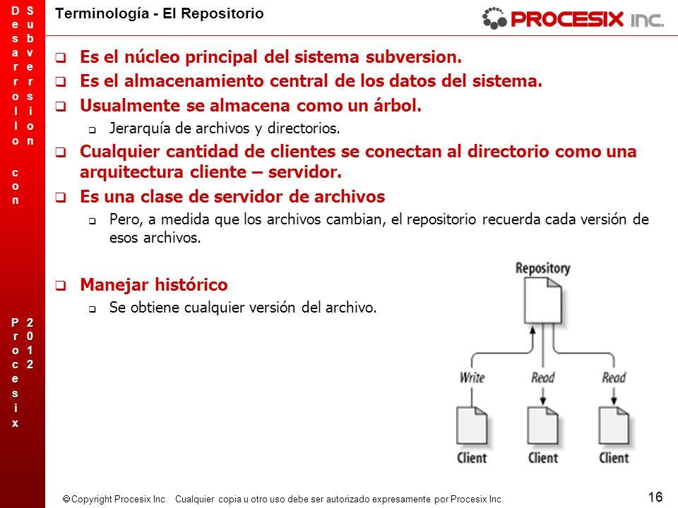 16 Copyright Procesix Inc. Cualquier copia u otro uso debe ser autorizado expresamente por Procesix Inc. Terminología - El Repositorio Es el núcleo pr