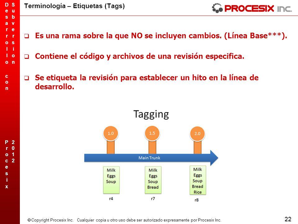 22 Copyright Procesix Inc. Cualquier copia u otro uso debe ser autorizado expresamente por Procesix Inc. Terminología – Etiquetas (Tags) Es una rama s