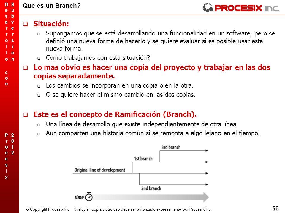 56 Copyright Procesix Inc. Cualquier copia u otro uso debe ser autorizado expresamente por Procesix Inc. Que es un Branch? Situación: Supongamos que s