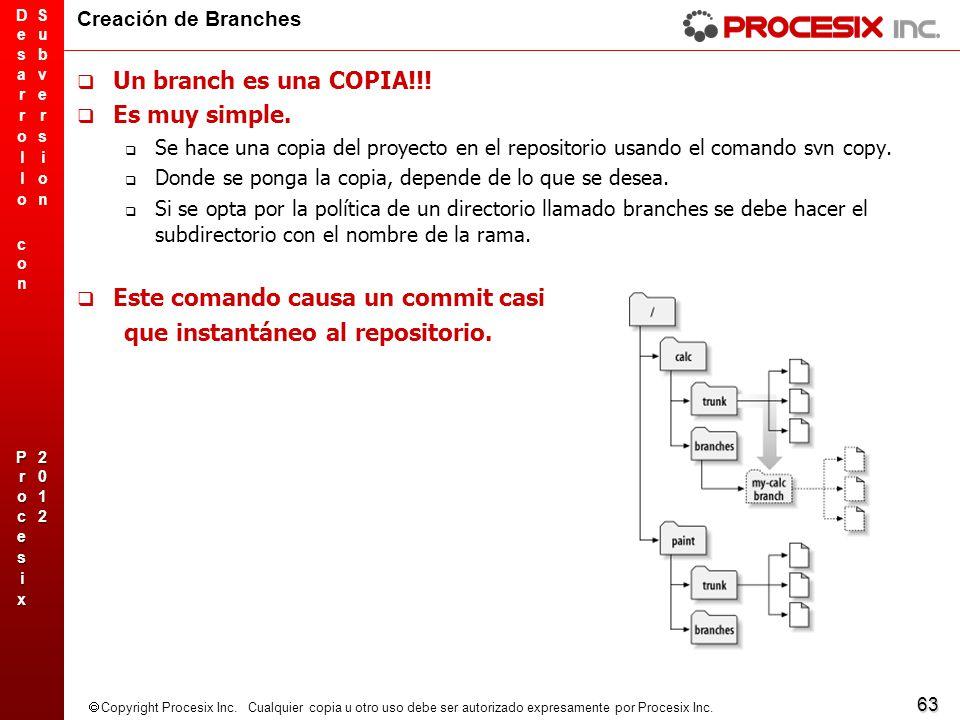 63 Copyright Procesix Inc. Cualquier copia u otro uso debe ser autorizado expresamente por Procesix Inc. Creación de Branches Un branch es una COPIA!!