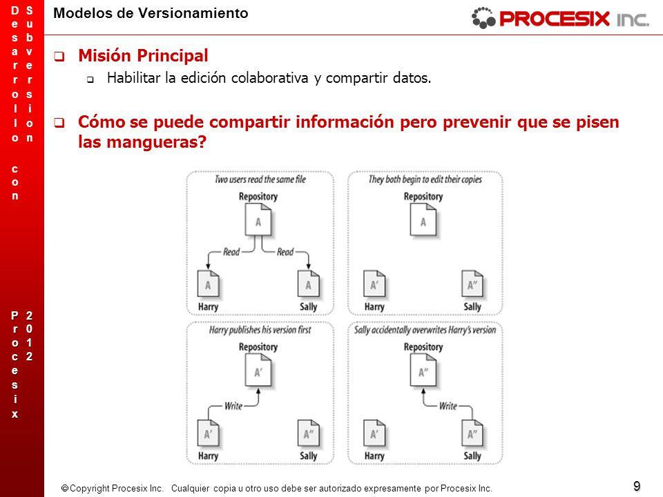 9 Copyright Procesix Inc. Cualquier copia u otro uso debe ser autorizado expresamente por Procesix Inc. Modelos de Versionamiento Misión Principal Hab